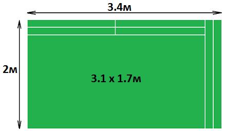 Схема раскроя сукна на бильярдный стол 10 футов, 2-й вариант