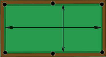 Как замерять размер игрового поля бильярдного стола